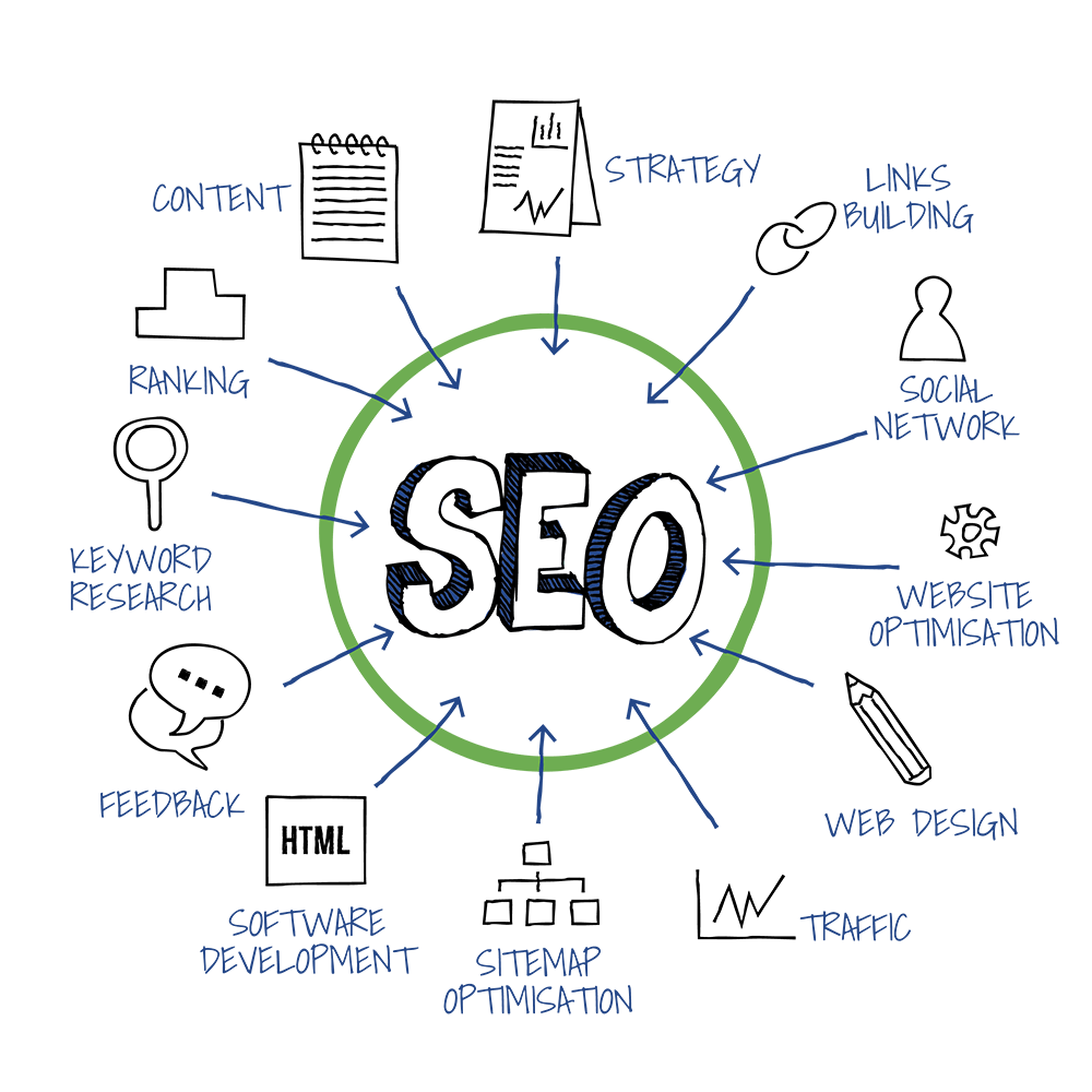 SEO_Infoformation_Graphic